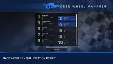 Open Wheel Manager